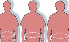 حذف میان وعده و کاهش چاقی شکمی