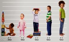 بخورنخورهای رشد قدی کودکان