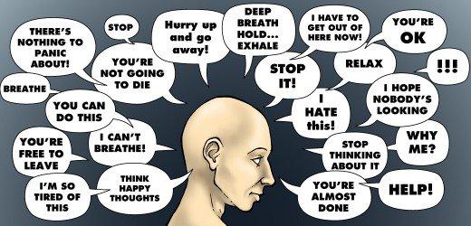 پروپرانولول و اضطراب