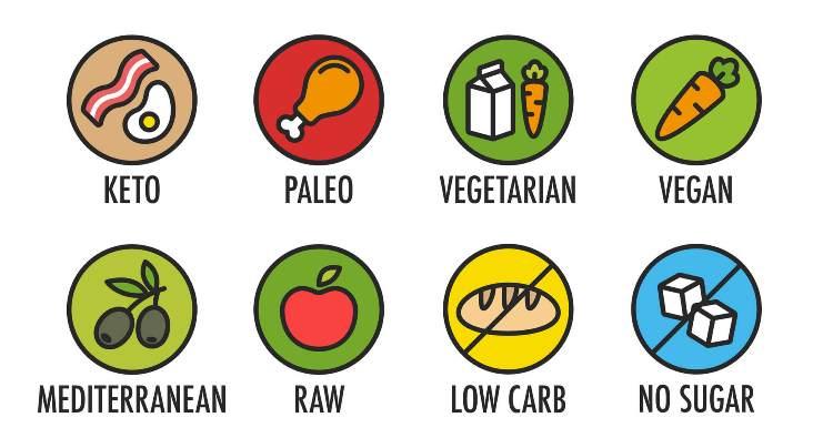 20 نوع رژیم غذایی مختلف