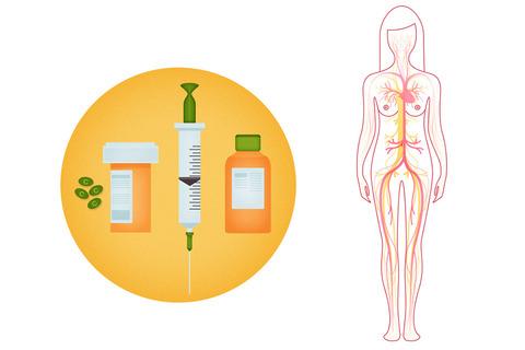 مراحل درمان سرطان سینه