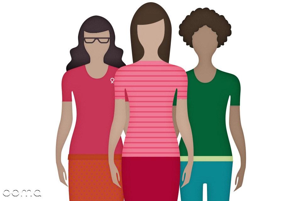 علائم سرطان سینه در زنان