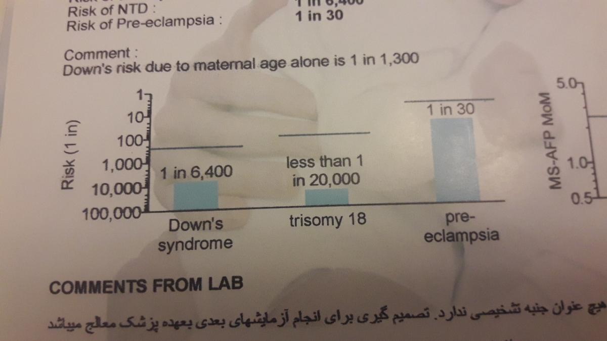 آزمایش غربالگری دوم بارداری