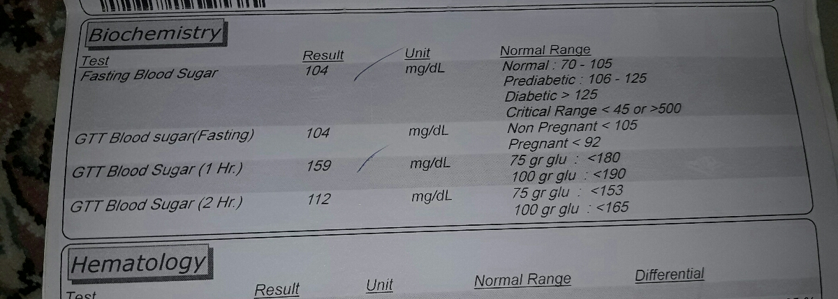 آزمایش قند سه مرحله ای با گلوکز ۷۵ گرم